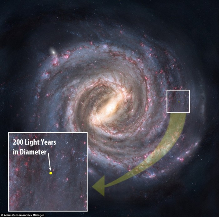 How far our transmissions have reached into the universe