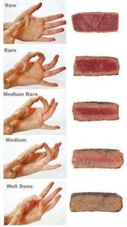HOW TO: Tell the consistency of your steak