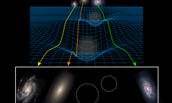 Verlinde's new theory of gravity passes first test