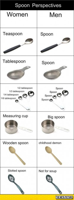 But there is no spoon