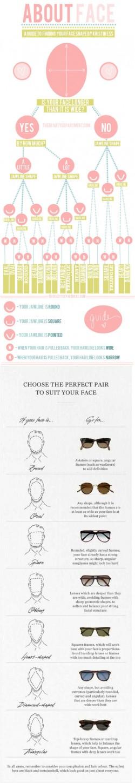 Sunglasses and Face Shape