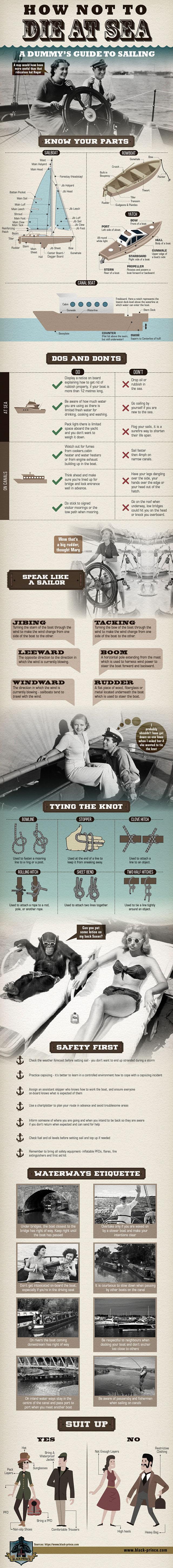 How not to die at sea