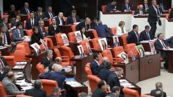 Turkey: Crackdown on Kurdish Opposition | Human Rights Watch