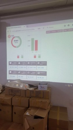 """Has Avrat on Twitter: """"There are circa 174,000 ballots boxes in Turkey and over 58 million ..."""