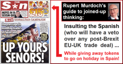 Rupert Murdoch's guide to joined-up thinking