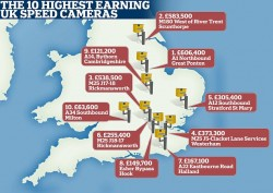 The UK's top 10 highest earning speed cameras | Daily Mail Online