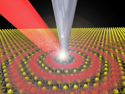 Researchers image quasiparticles that could lead to faster circuits, higher bandwidths – N ...
