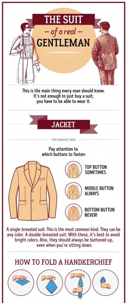 15Style Rules That Every Man Should Know
