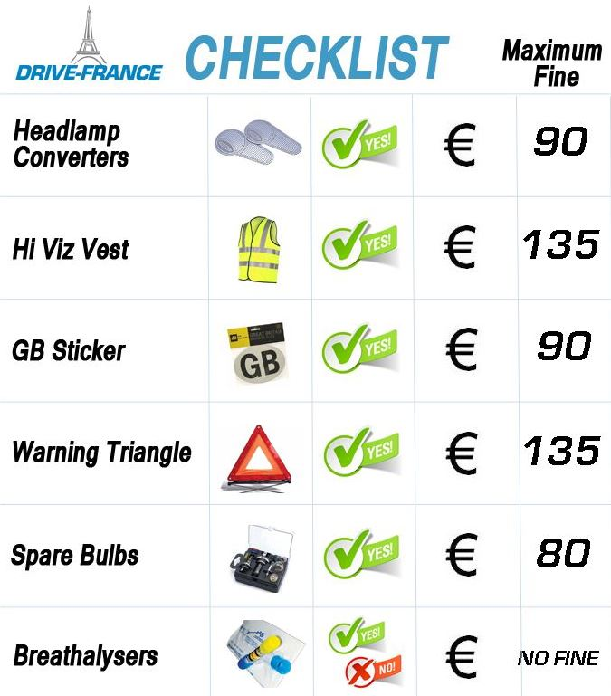 Driving in France Checklist 2018, all the items you need.