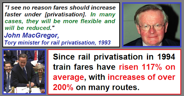 The Tory rail privatisation rip-off