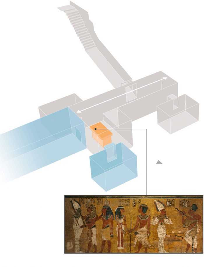 Tut's Tomb Radar Scan Proves There Are No Hidden Chambers