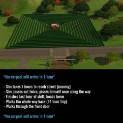 What's the worst thing you ever did in The Sims?