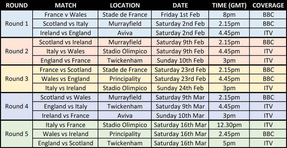 2019 six nations fixtures