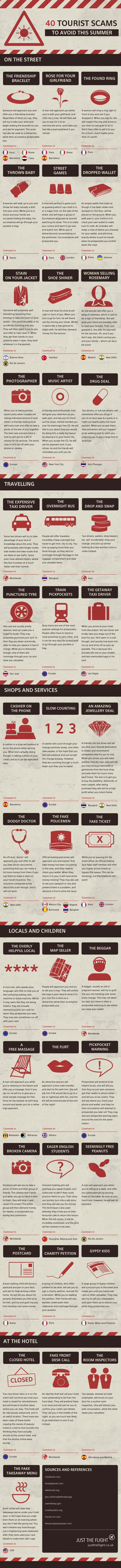 40 Most Notorious Tourist Scams | Daily Infographic