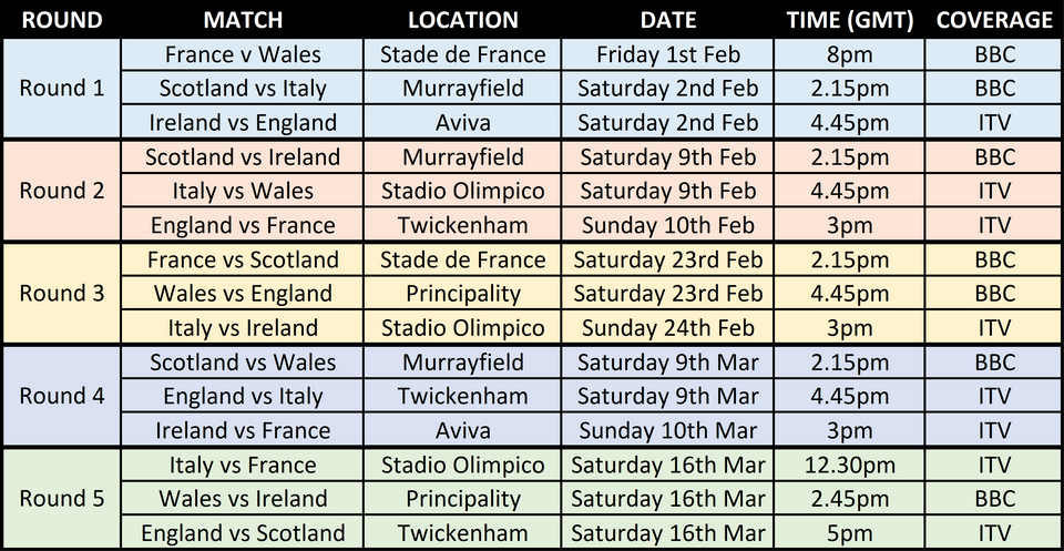 2019 six nations fixtures