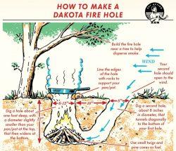 How to make a fire hole