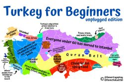 Turkey for Beginners