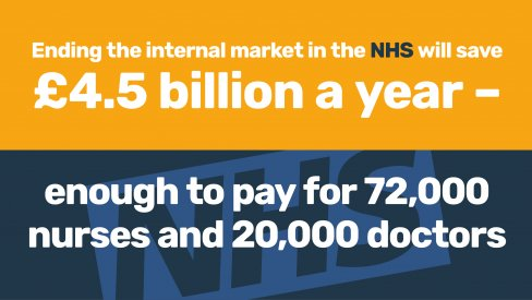 Privatised and unprepared – the NHS Supply chain: THE REPORT