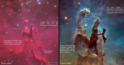 True colour pillars of creation