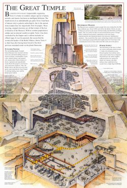 The Jedi Temple