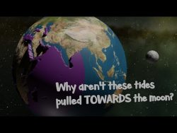 Tides explained