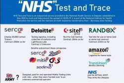 It is not NHS test and trace, it is SERCO test and trace, licenced to use the NHS name and logo  ...