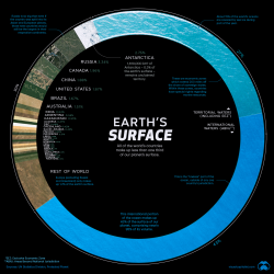 Countries by share of Earths surface