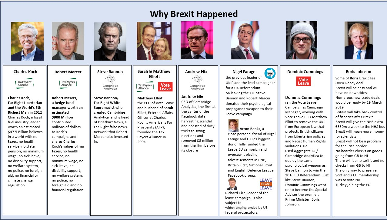 How Brexit happened