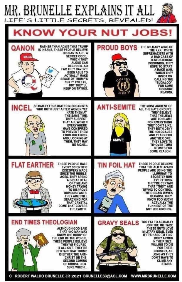 Know your nut jobs
