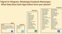 Messaging app permissions