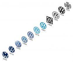 Logo Evolution, VW