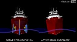Ship stabilising